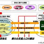 長野◆佐久市/JRが協力、長野県佐久市の移住者の新幹線キップがお得に【お知らせ】