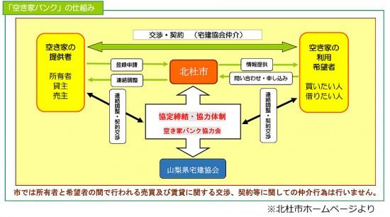 hokutoakiyabank